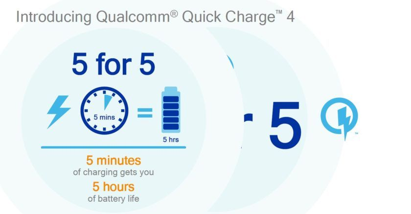 oGoDeal Charging 5 minutes, use 5 hours, Qualcomm released